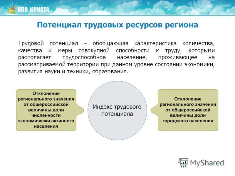Потенциал трудовых ресурсов региона