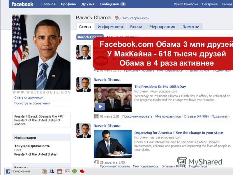 Facebook.com Обама 3 млн друзей У МакКейна - 618 тысяч друзей Обама в 4 раза активнее