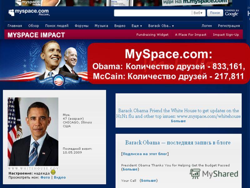 MySpace.com: Obama: Количество друзей - 833,161, McCain: Количество друзей - 217,811