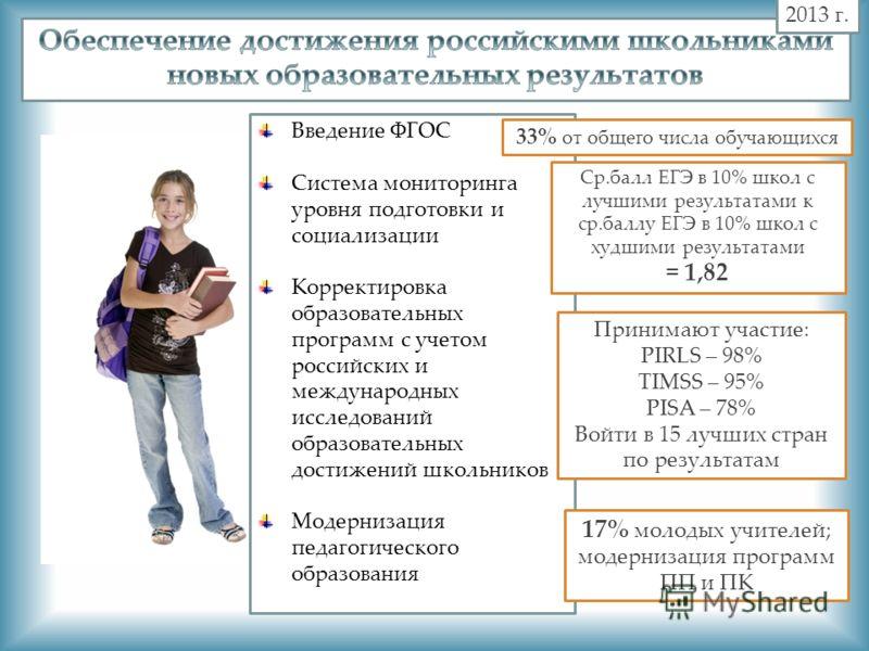 Введение ФГОС Система мониторинга уровня подготовки и социализации Корректировка образовательных программ с учетом российских и международных исследований образовательных достижений школьников Модернизация педагогического образования 33% от общего чи