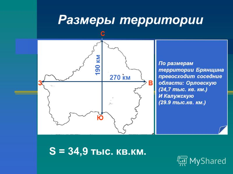 Размеры территории С Ю S = 34,9 тыс. кв.км. ЗВ 270 км 190 км