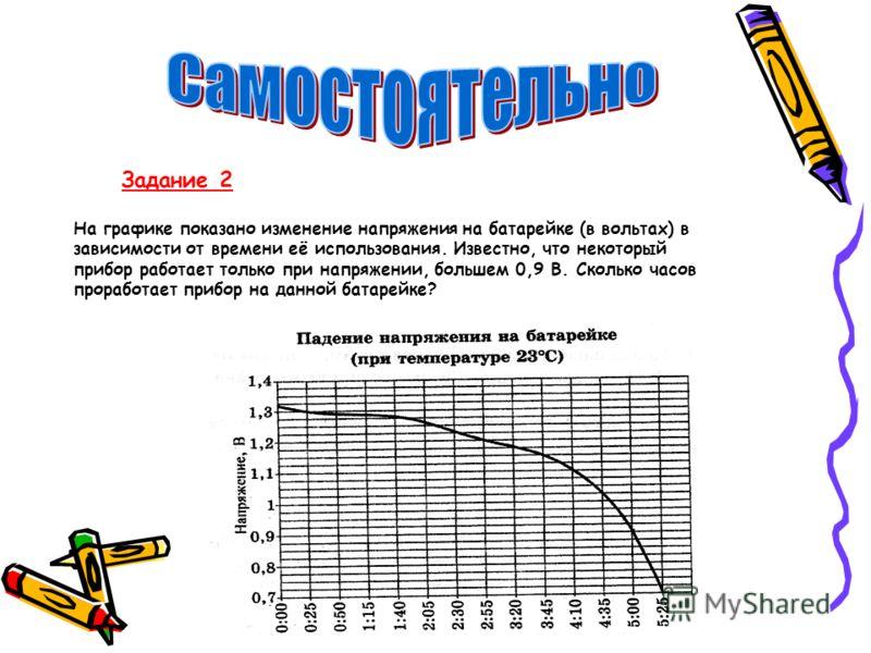 На графике показано изменение напряжения на батарейке (в вольтах) в зависимости от времени её использования. Известно, что некоторый прибор работает только при напряжении, большем 0,9 В. Сколько часов проработает прибор на данной батарейке? Задание 2