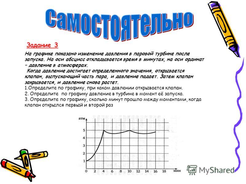 Задание 3 На графике показано изменение давления в паровой турбине после запуска. На оси абсцисс откладывается время в минутах, на оси ординат – давление в атмосферах. Когда давление достигает определенного значения, открывается клапан, выпускающий ч