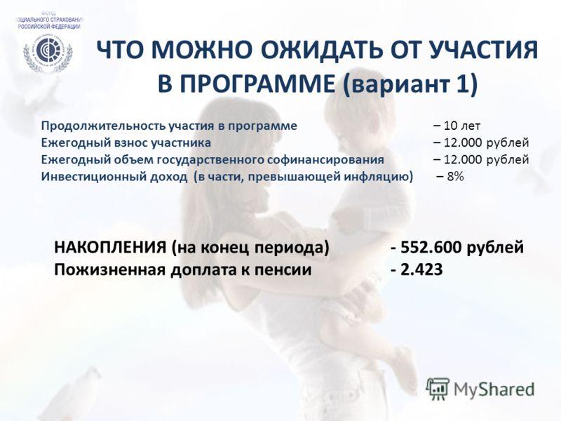 ЧТО МОЖНО ОЖИДАТЬ ОТ УЧАСТИЯ В ПРОГРАММЕ (вариант 1) Продолжительность участия в программе – 10 лет Ежегодный взнос участника – 12.000 рублей Ежегодный объем государственного софинансирования – 12.000 рублей Инвестиционный доход (в части, превышающей