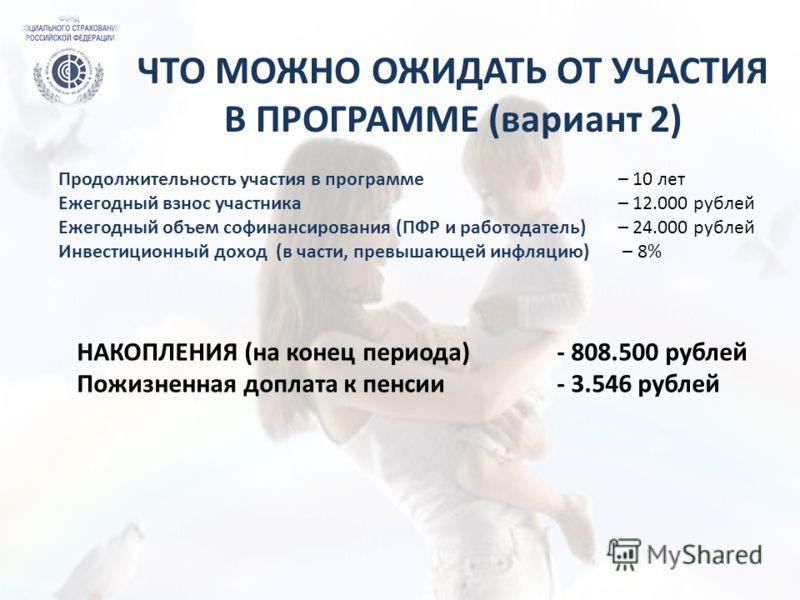 ЧТО МОЖНО ОЖИДАТЬ ОТ УЧАСТИЯ В ПРОГРАММЕ (вариант 2) Продолжительность участия в программе – 10 лет Ежегодный взнос участника – 12.000 рублей Ежегодный объем софинансирования (ПФР и работодатель) – 24.000 рублей Инвестиционный доход (в части, превыша