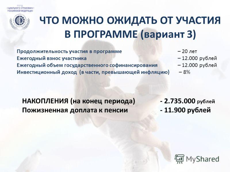 ЧТО МОЖНО ОЖИДАТЬ ОТ УЧАСТИЯ В ПРОГРАММЕ (вариант 3) Продолжительность участия в программе – 20 лет Ежегодный взнос участника – 12.000 рублей Ежегодный объем государственного софинансирования – 12.000 рублей Инвестиционный доход (в части, превышающей