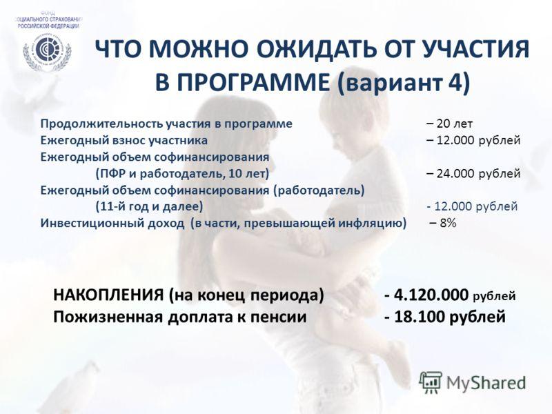ЧТО МОЖНО ОЖИДАТЬ ОТ УЧАСТИЯ В ПРОГРАММЕ (вариант 4) Продолжительность участия в программе – 20 лет Ежегодный взнос участника – 12.000 рублей Ежегодный объем софинансирования (ПФР и работодатель, 10 лет) – 24.000 рублей Ежегодный объем софинансирован