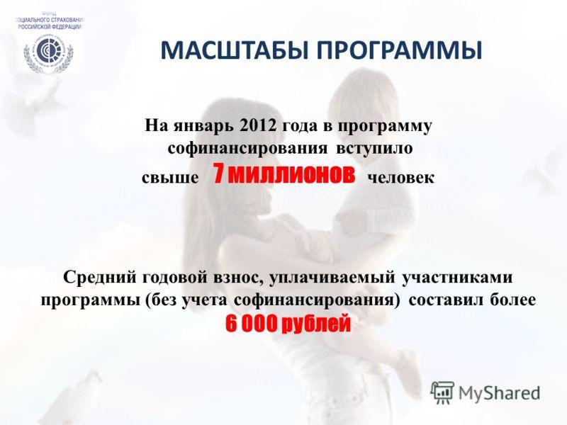 МАСШТАБЫ ПРОГРАММЫ На январь 2012 года в программу софинансирования вступило свыше 7 миллионов человек Средний годовой взнос, уплачиваемый участниками программы (без учета софинансирования) составил более 6 000 рублей