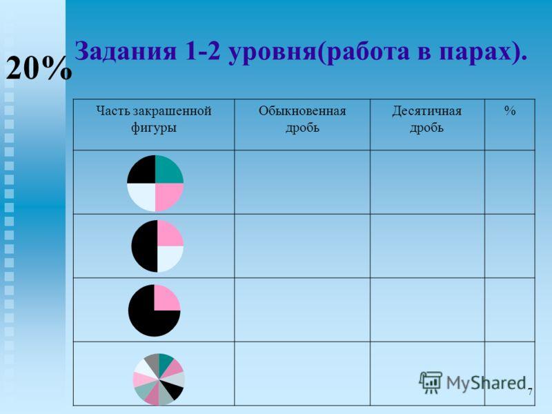 Задания 1-2 уровня(работа в парах). Часть закрашенной фигуры Обыкновенная дробь Десятичная дробь % 20% 7