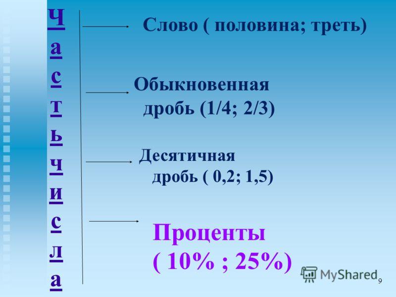 ЧастьчислаЧастьчисла Слово ( половина; треть) Обыкновенная дробь (1/4; 2/3) Десятичная дробь ( 0,2; 1,5) Проценты ( 10% ; 25%) 9