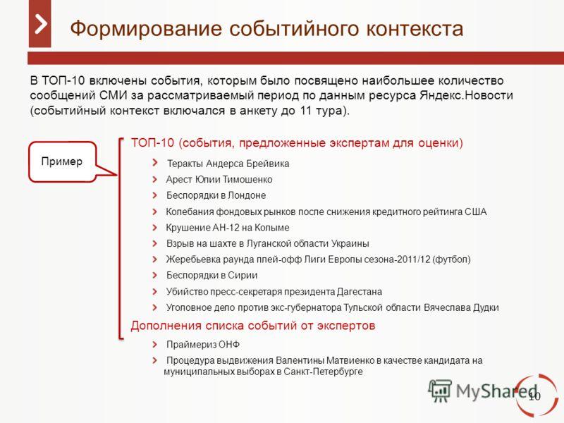 10 В ТОП-10 включены события, которым было посвящено наибольшее количество сообщений СМИ за рассматриваемый период по данным ресурса Яндекс.Новости (событийный контекст включался в анкету до 11 тура). Формирование событийного контекста ТОП-10 (событи