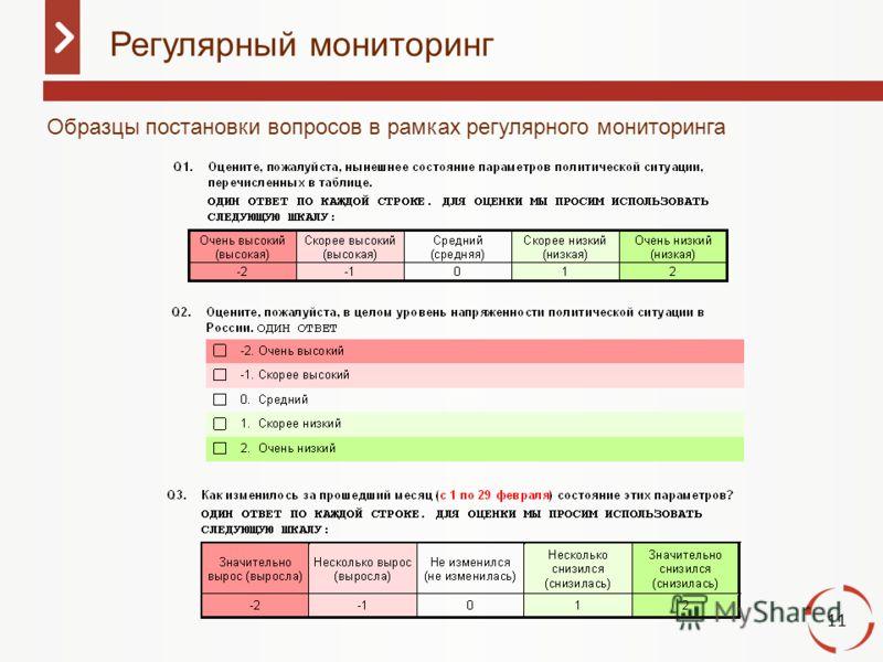 11 Образцы постановки вопросов в рамках регулярного мониторинга Регулярный мониторинг