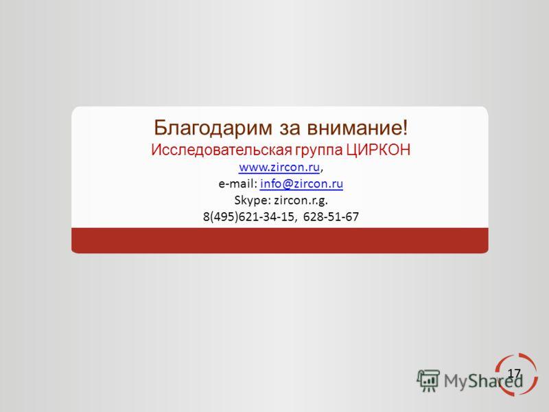 17 Благодарим за внимание! Исследовательская группа ЦИРКОН www.zircon.ruwww.zircon.ru, e-mail: info@zircon.ruinfo@zircon.ru Skype: zircon.r.g. 8(495)621-34-15, 628-51-67