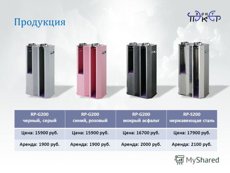 Продукция RP-G200 черный, серый RP-G200 синий, розовый RP-G200 мокрый асфальт RP-S200 нержавеющая сталь Цена: 15900 руб. Цена: 16700 руб.Цена: 17900 руб. Аренда: 1900 руб. Аренда: 2000 руб.Аренда: 2100 руб.