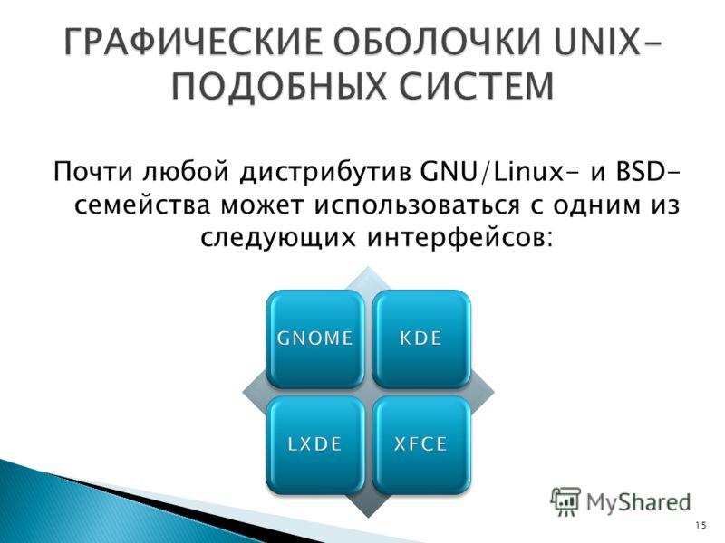 Почти любой дистрибутив GNU/Linux- и BSD- семейства может использоваться с одним из следующих интерфейсов: 15
