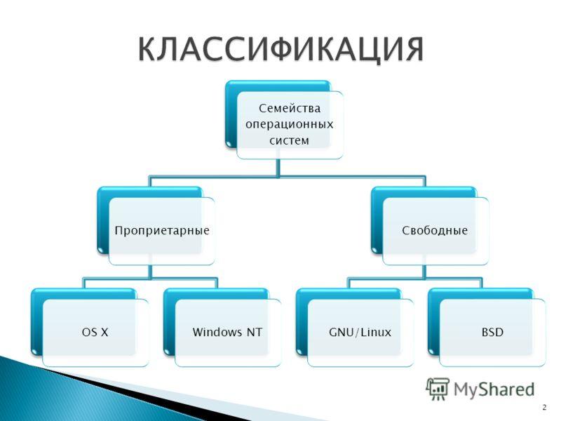 Семейства операционных систем ПроприетарныеOS XWindows NTСвободныеGNU/LinuxBSD 2