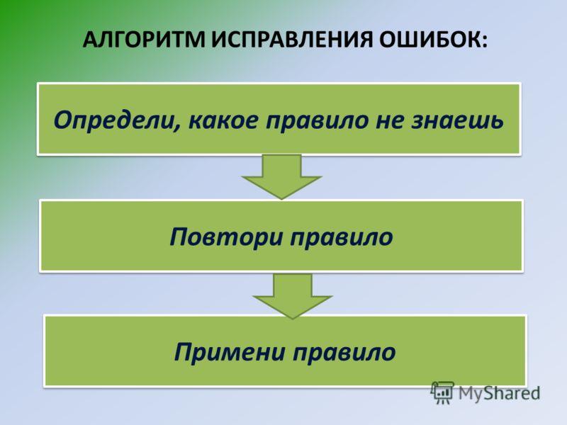 АЛГОРИТМ ИСПРАВЛЕНИЯ ОШИБОК: Определи, какое правило не знаешь Повтори правило Примени правило