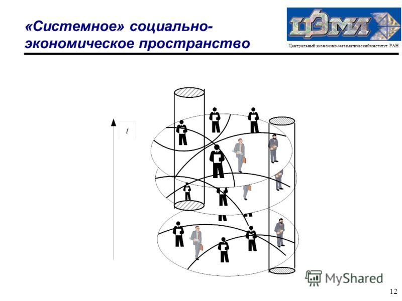 Центральный экономико-математический институт РАН 12 «Системное» социально- экономическое пространство