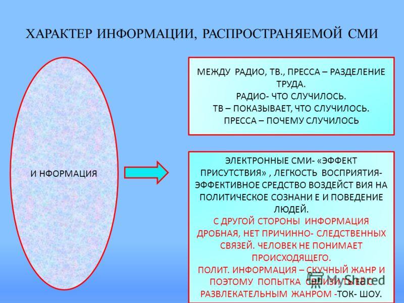 Договор оказания услуг медицинской организации с врачом