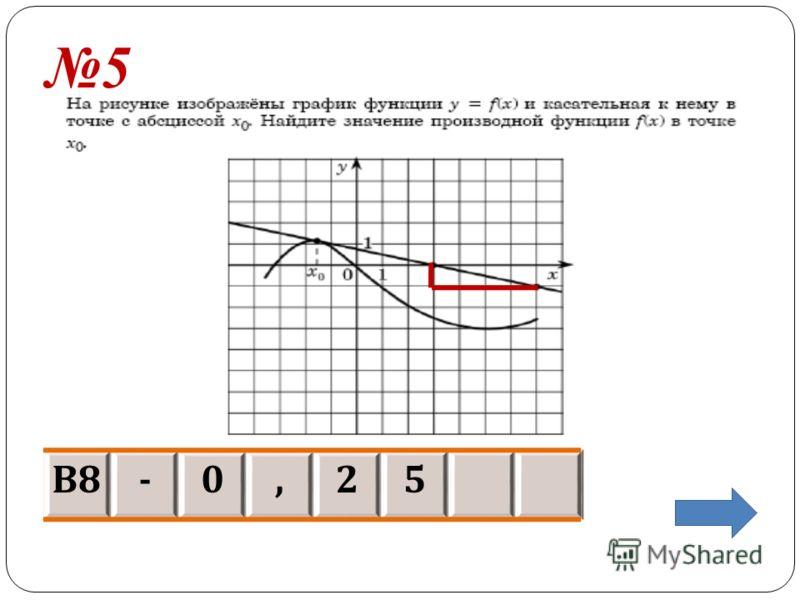 5 В8В8 -0,25