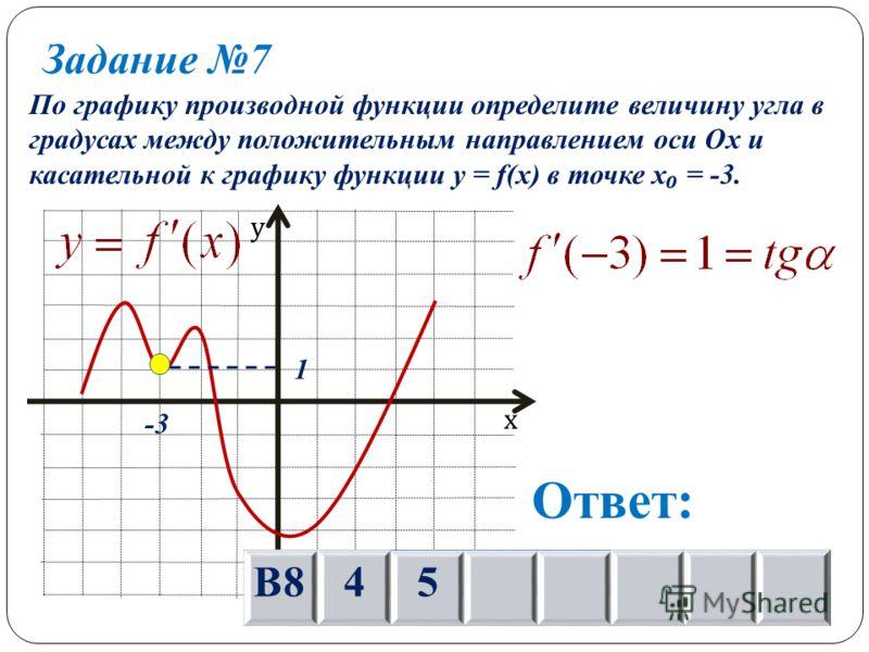 Задание 7 По графику производной функции определите величину угла в градусах между положительным направлением оси Ох и касательной к графику функции y = f(x) в точке х = -3. х у -3 1 Ответ: В845
