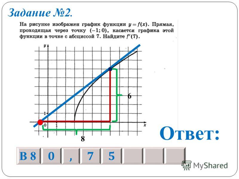 Задание 2. В 8 0,75 Ответ: 6 8