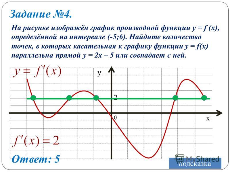 Задание 4. х у На рисунке изображён график производной функции y = f (x), определённой на интервале (-5;6). Найдите количество точек, в которых касательная к графику функции y = f(x) параллельна прямой у = 2х – 5 или совпадает с ней. подсказка 2 Отве