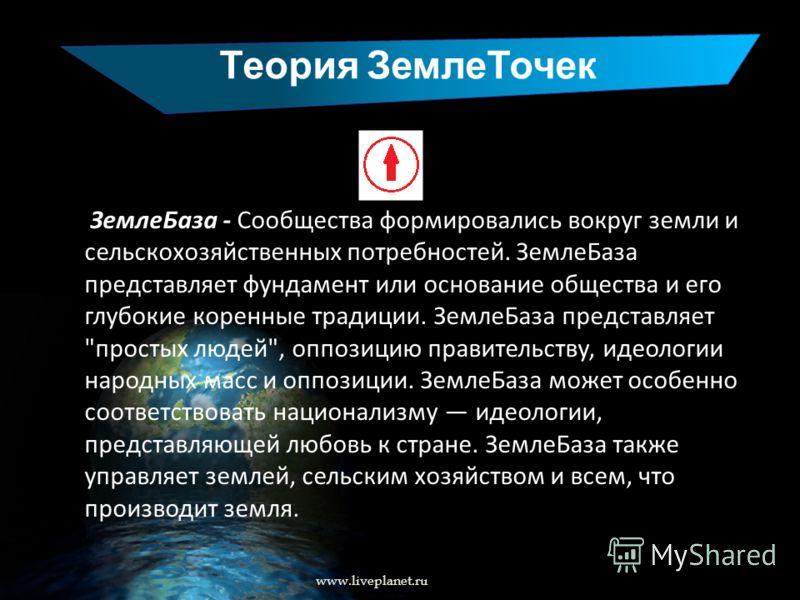 Теория ЗемлеТочек www.liveplanet.ru ЗемлеБаза - Сообщества формировались вокруг земли и сельскохозяйственных потребностей. ЗемлеБаза представляет фундамент или основание общества и его глубокие коренные традиции. ЗемлеБаза представляет