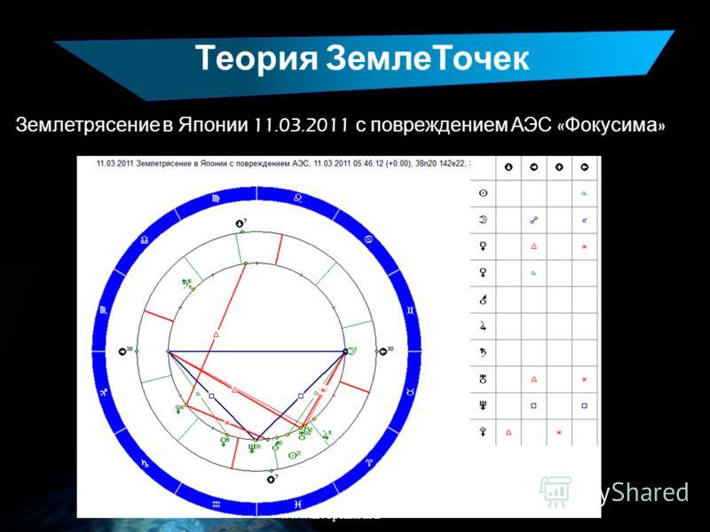 Теория ЗемлеТочек Землетрясение в Японии 11.03.2011 с повреждением АЭС « Фокусима » www.liveplanet.ru