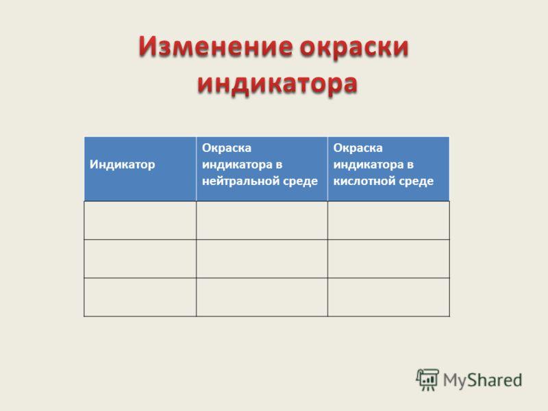 Индикатор Окраска индикатора в нейтральной среде Окраска индикатора в кислотной среде