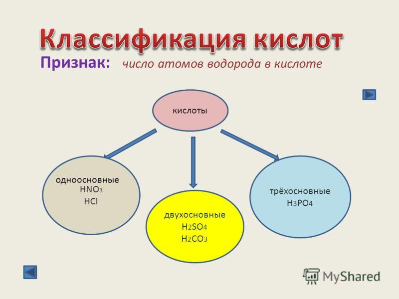 Признак: число атомов водорода в кислоте кислоты HNO 3 HCI двухосновные H 2 SO 4 H 2 CO 3 трёхосновные H 3 PO 4 одноосновные