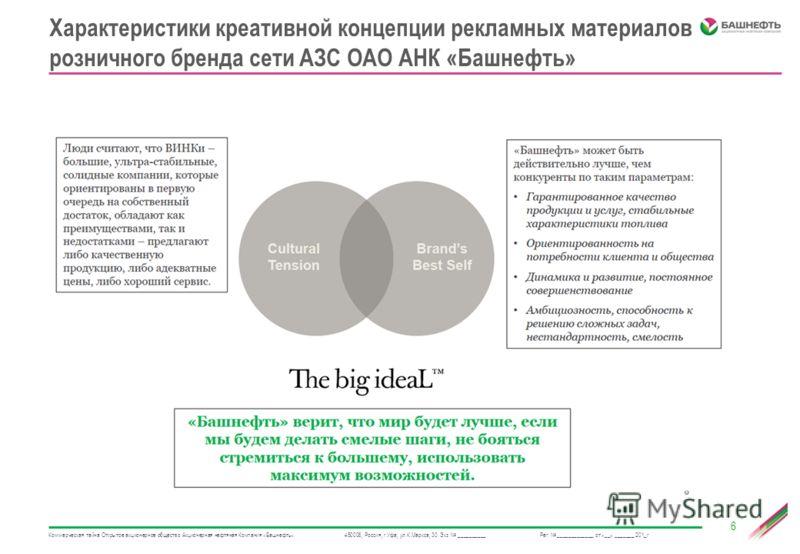6 Характеристики креативной концепции рекламных материалов розничного бренда сети АЗС ОАО АНК «Башнефть»