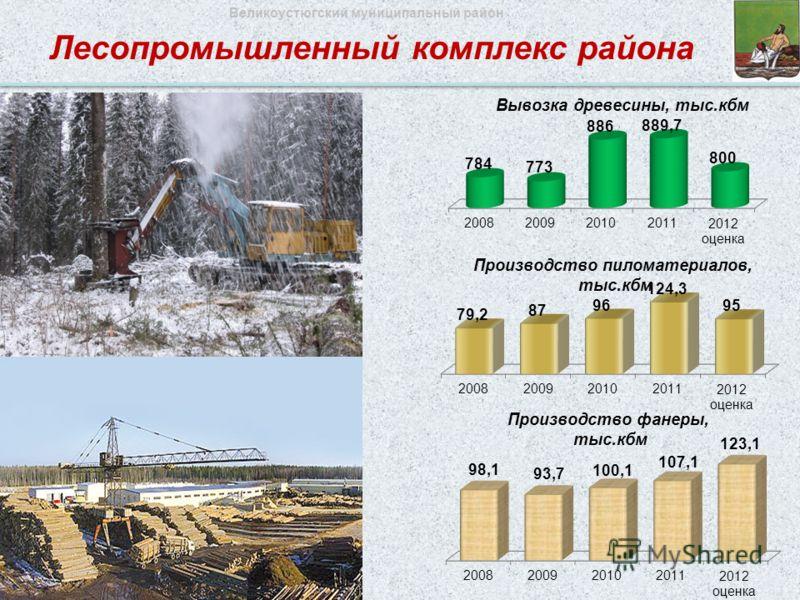 Лесопромышленный комплекс района Великоустюгский муниципальный район
