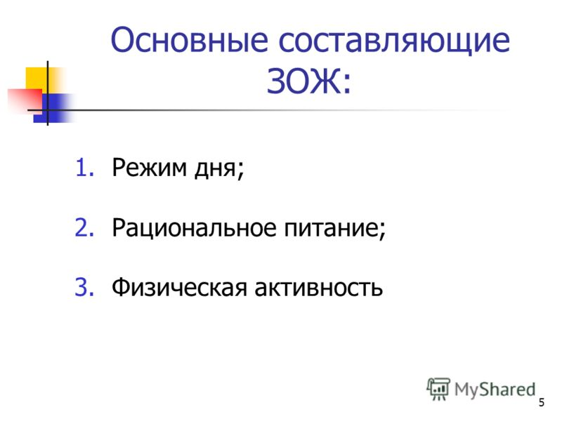 5 Основные составляющие ЗОЖ: 1.Режим дня; 2.Рациональное питание; 3.Физическая активность