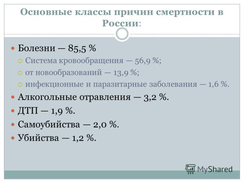 Основные классы причин смертности в России: Болезни 85,5 % Система кровообращения 56,9 %; от новообразований 13,9 %; инфекционные и паразитарные заболевания 1,6 %. Алкогольные отравления 3,2 %. ДТП 1,9 %. Самоубийства 2,0 %. Убийства 1,2 %.