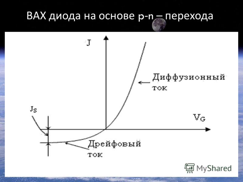 ВАХ диода на основе p-n – перехода.