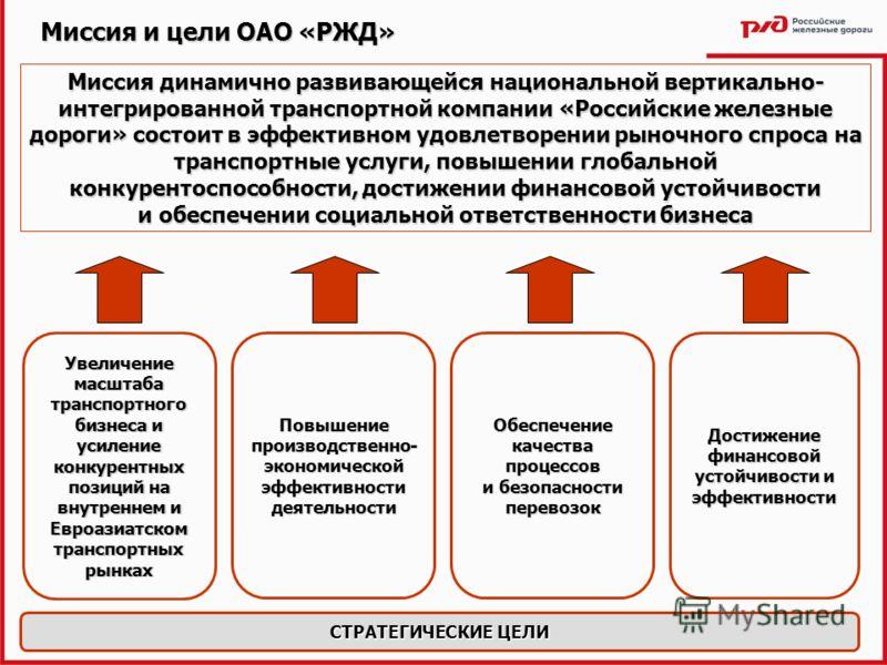 28 Миссия и цели ОАО «РЖД» Миссия динамично развивающейся национальной вертикально- интегрированной транспортной компании «Российские железные дороги» состоит в эффективном удовлетворении рыночного спроса на транспортные услуги, повышении глобальной