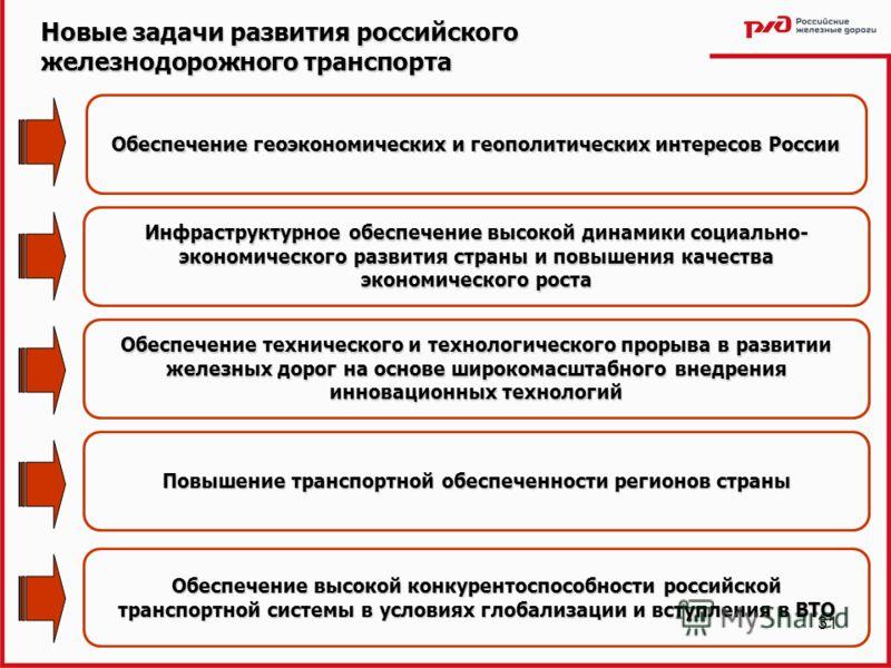 31 Новые задачи развития российского железнодорожного транспорта Обеспечение геоэкономических и геополитических интересов России Инфраструктурное обеспечение высокой динамики социально- экономического развития страны и повышения качества экономическо