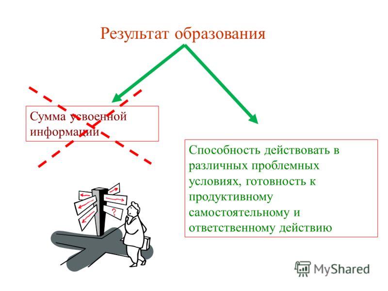 Результат образования Сумма усвоенной информации Способность действовать в различных проблемных условиях, готовность к продуктивному самостоятельному и ответственному действию
