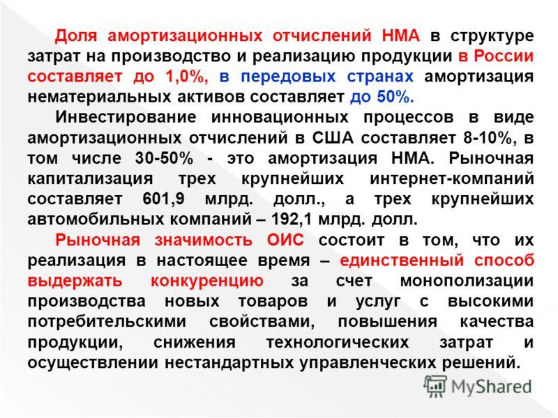 Доля амортизационных отчислений НМА в структуре затрат на производство и реализацию продукции в России составляет до 1,0%, в передовых странах амортизация нематериальных активов составляет до 50%. Инвестирование инновационных процессов в виде амортиз