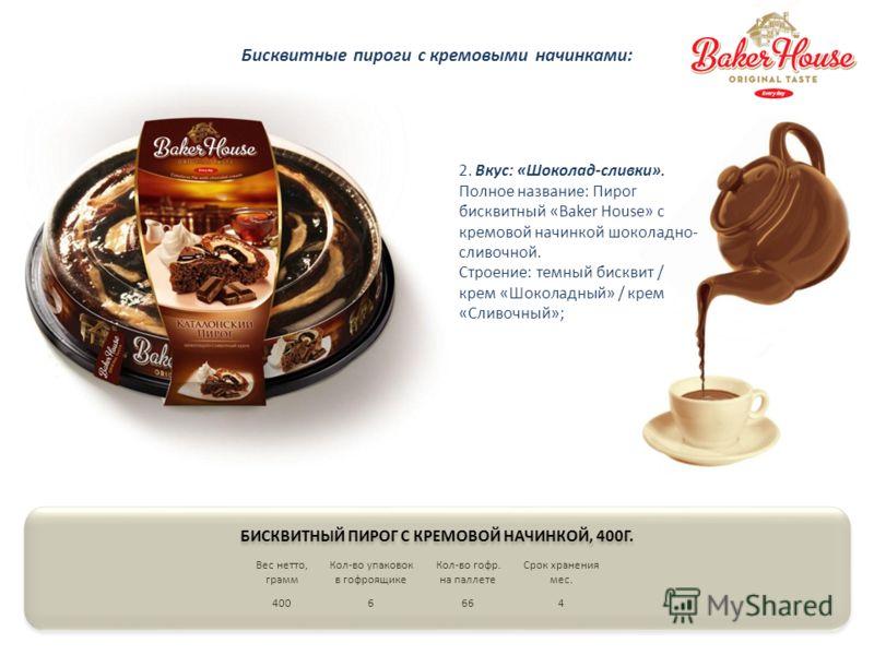 Вес нетто, грамм Кол-во упаковок в гофроящике Кол-во гофр. на паллете Срок хранения мес. 4006664 2. Вкус: «Шоколад-сливки». Полное название: Пирог бисквитный «Baker House» с кремовой начинкой шоколадно- сливочной. Строение: темный бисквит / крем «Шок