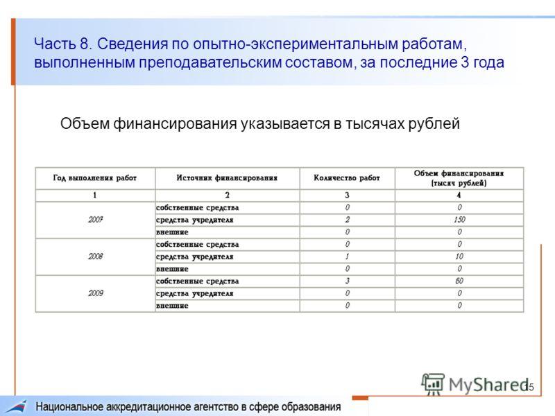 15 Объем финансирования указывается в тысячах рублей Часть 8. Сведения по опытно-экспериментальным работам, выполненным преподавательским составом, за последние 3 года