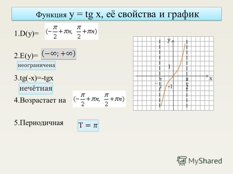 Функция y = tg x, её свойства и график 1.D(y)= 2.E(y)= 3.tg(-x)=-tgx 4.Возрастает на 5.Периодичная 1