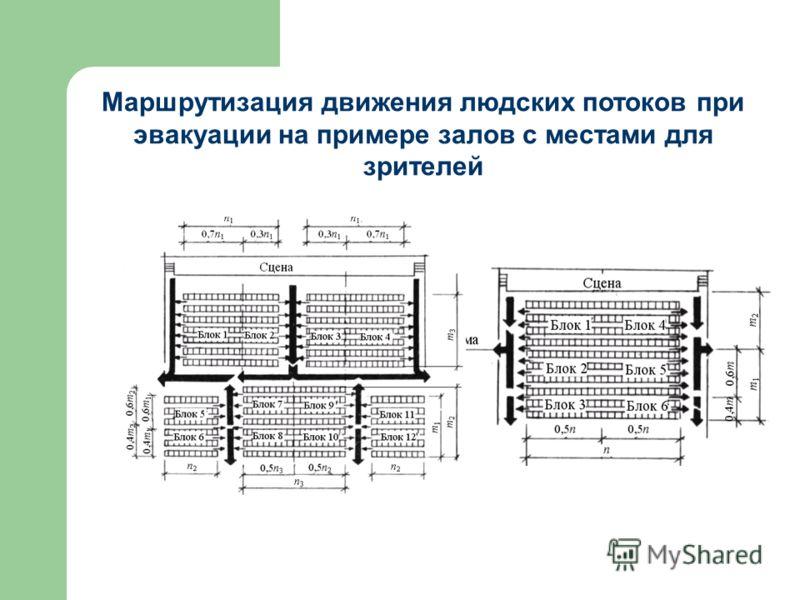 Маршрутизация движения людских потоков при эвакуации на примере залов с местами для зрителей