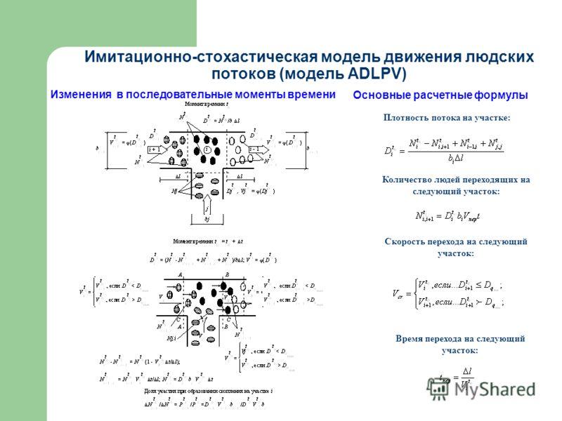 Имитационно-стохастическая модель движения людских потоков (модель ADLPV) Изменения в последовательные моменты времени Основные расчетные формулы Плотность потока на участке: Количество людей переходящих на следующий участок: Скорость перехода на сле
