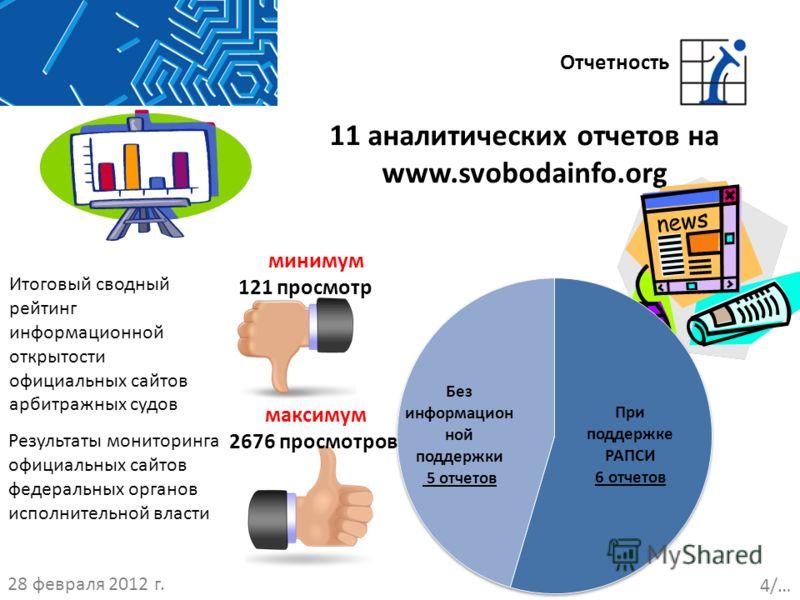 11 аналитических отчетов на www.svobodainfo.org Отчетность 28 февраля 2012 г. 4/… Итоговый сводный рейтинг информационной открытости официальных сайтов арбитражных судов минимум 121 просмотр максимум 2676 просмотров Результаты мониторинга официальных