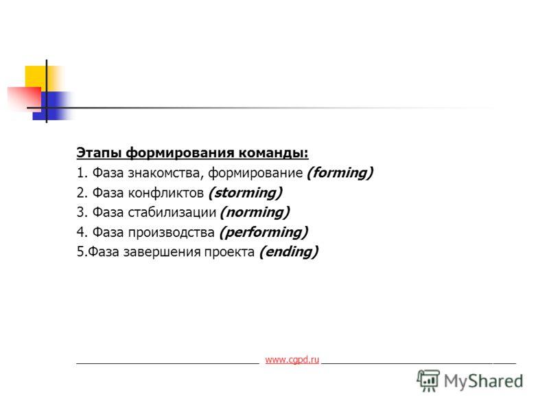 Этапы формирования команды: 1. Фаза знакомства, формирование (forming) 2. Фаза конфликтов (storming) 3. Фаза стабилизации (norming) 4. Фаза производства (performing) 5.Фаза завершения проекта (ending) ________________________________ www.cgpd.ru ____