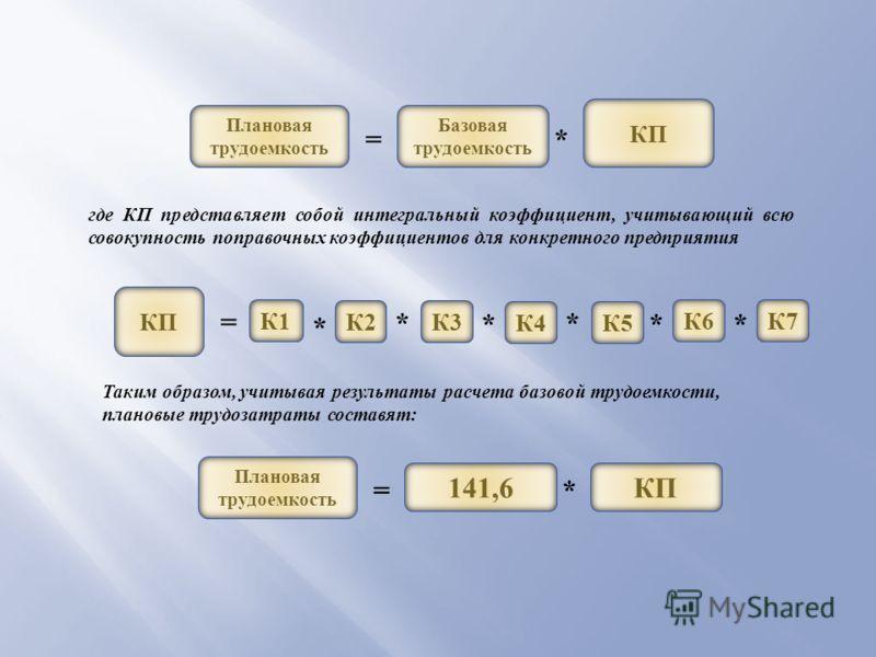 Плановая трудоемкость = Базовая трудоемкость * КП где КП представляет собой интегральный коэффициент, учитывающий всю совокупность поправочных коэффициентов для конкретного предприятия КП = К5К5 К3К3 К2К2 К1К1 К6К6 К7К7 К4К4 * * * * * * Таким образом