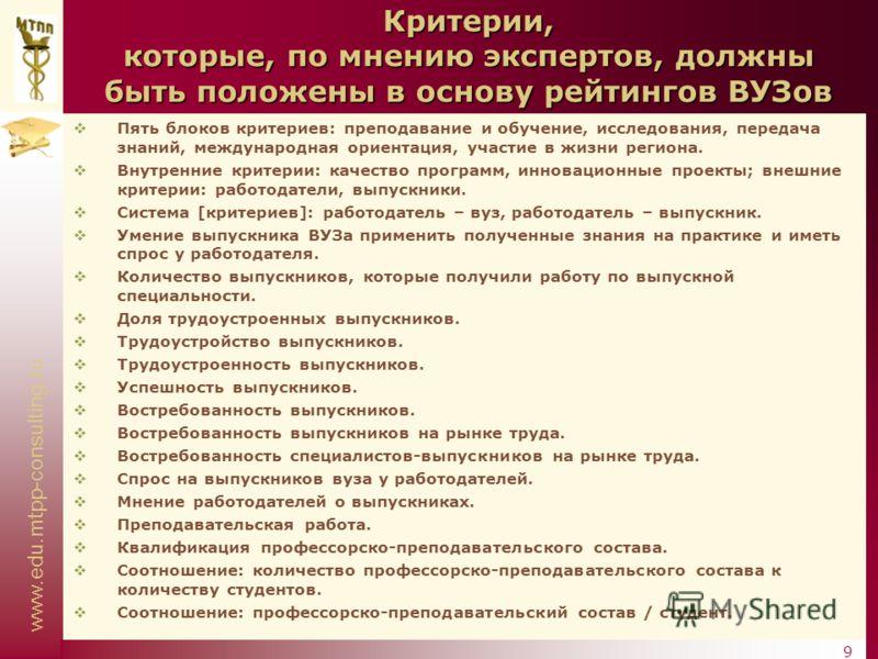 www.edu.mtpp-consulting.ru 9 Критерии, которые, по мнению экспертов, должны быть положены в основу рейтингов ВУЗов Пять блоков критериев: преподавание и обучение, исследования, передача знаний, международная ориентация, участие в жизни региона. Внутр