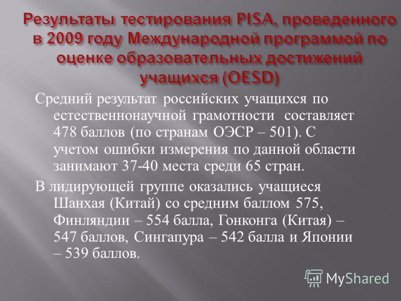 Средний результат российских учащихся по естественнонаучной грамотности составляет 478 баллов ( по странам ОЭСР – 501). С учетом ошибки измерения по данной области занимают 37-40 места среди 65 стран. В лидирующей группе оказались учащиеся Шанхая ( К